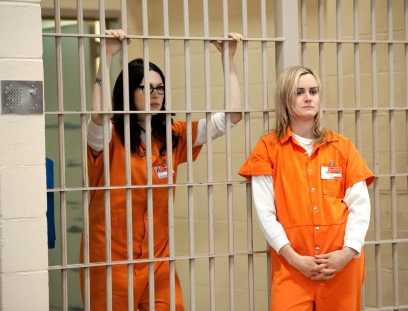 Видео женские тюрьма кино фото видео группы