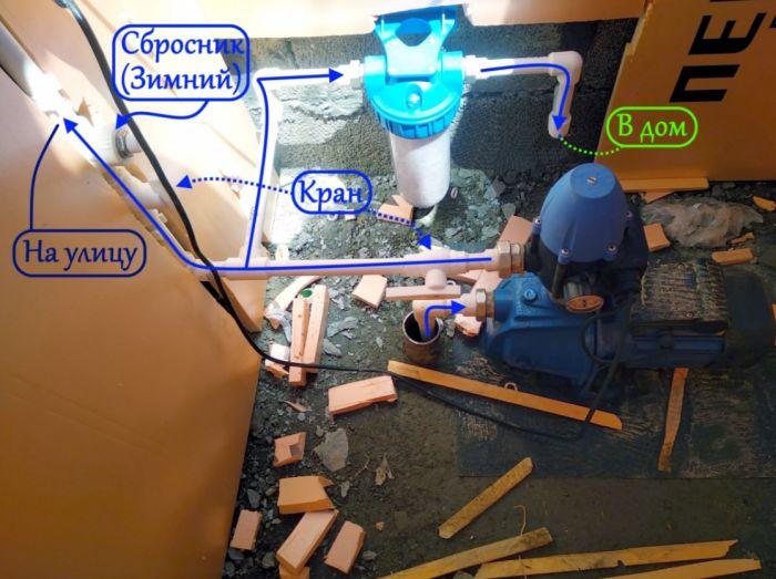 Обвязка скважины: отчёт о работе Как это сделано